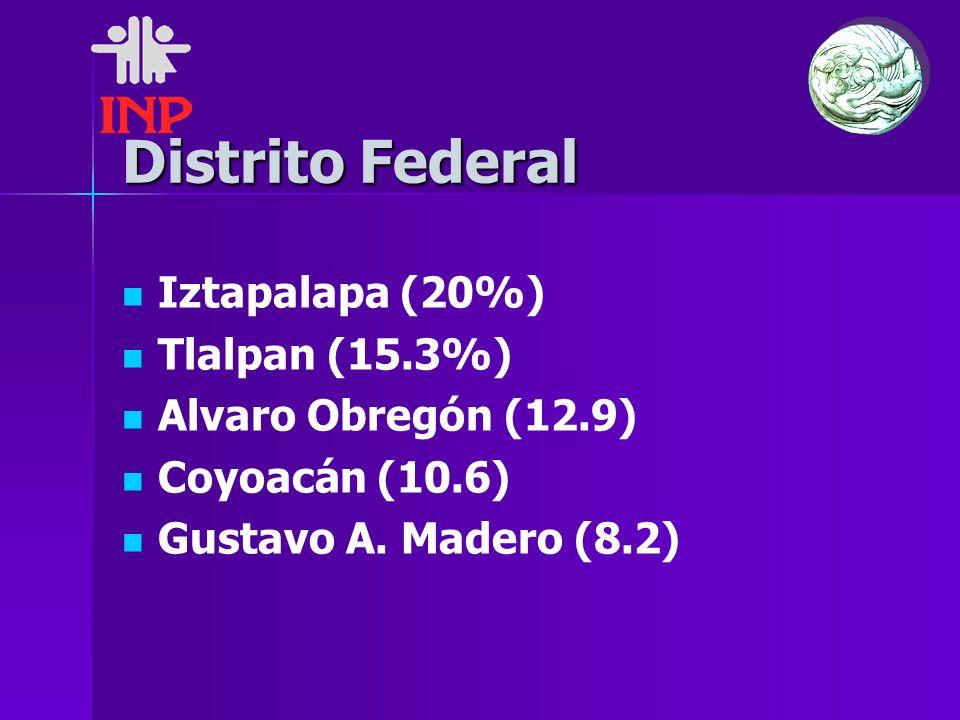 Distrito Federal Iztapalapa (20%) Tlalpan (15.3%)