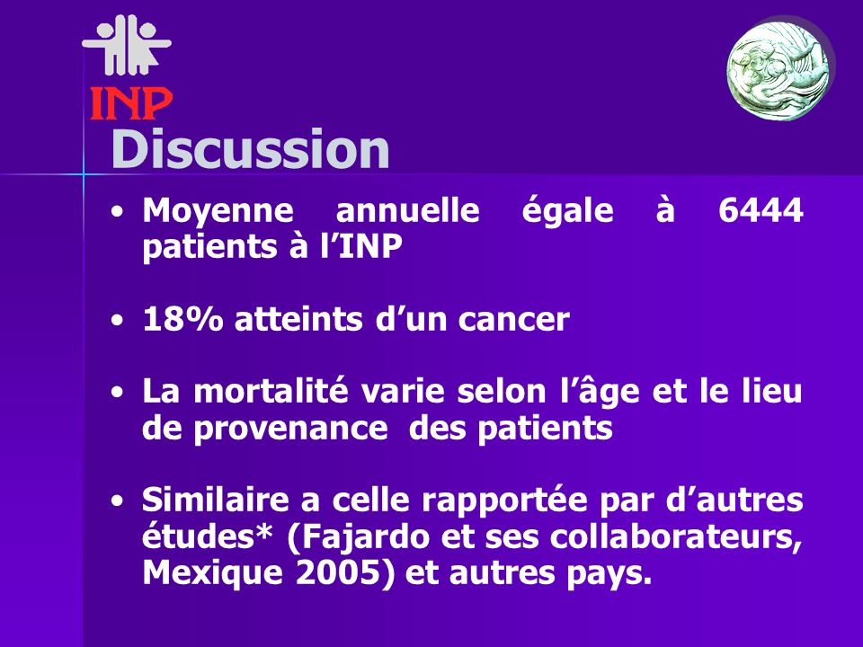 Discussion Moyenne annuelle égale à 6444 patients à l'INP