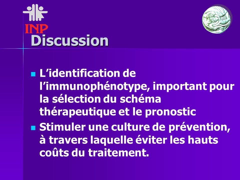 Discussion L'identification de l'immunophénotype, important pour la sélection du schéma thérapeutique et le pronostic.
