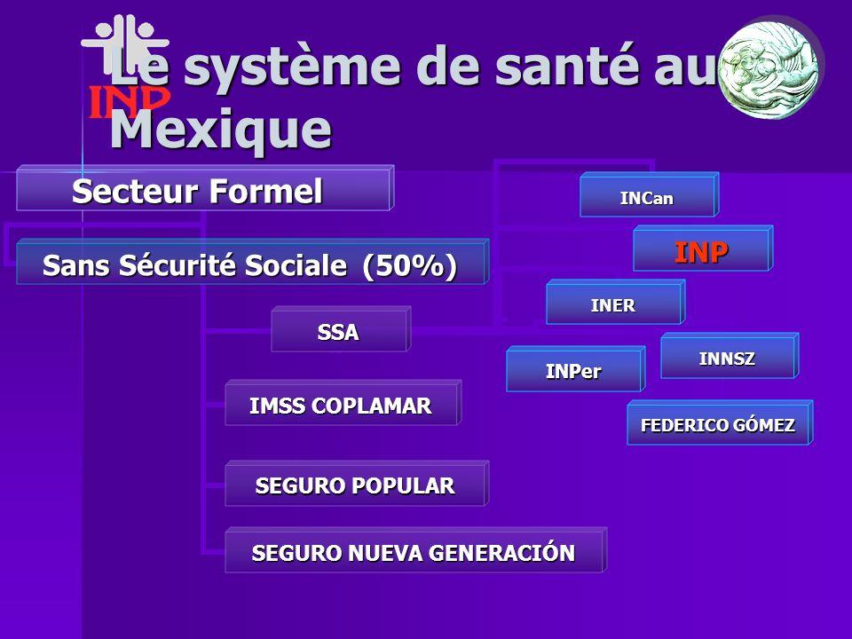 Le système de santé au Mexique