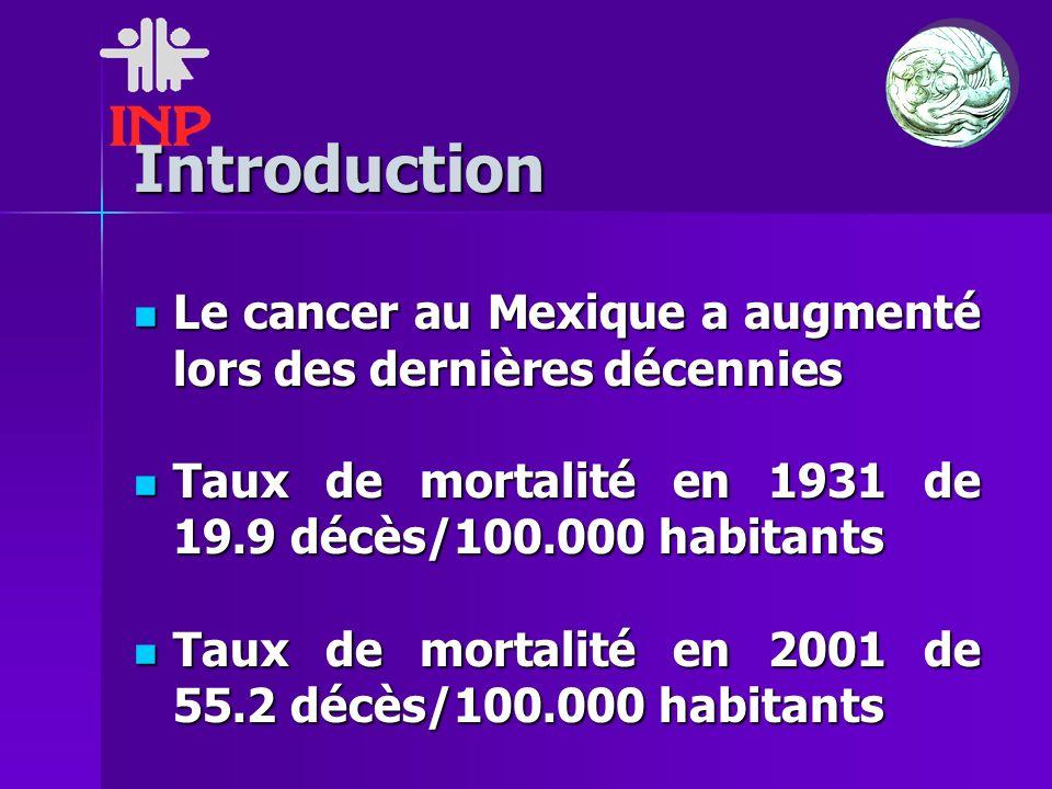 Introduction Le cancer au Mexique a augmenté lors des dernières décennies. Taux de mortalité en 1931 de 19.9 décès/100.000 habitants.