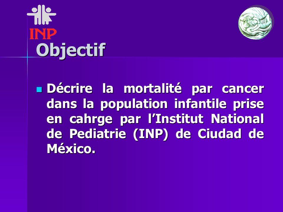 Objectif Décrire la mortalité par cancer dans la population infantile prise en cahrge par l'Institut National de Pediatrie (INP) de Ciudad de México.