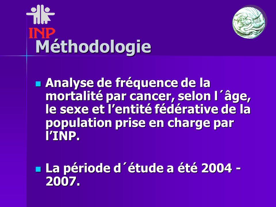 Méthodologie Analyse de fréquence de la mortalité par cancer, selon l´âge, le sexe et l'entité fédérative de la population prise en charge par l'INP.