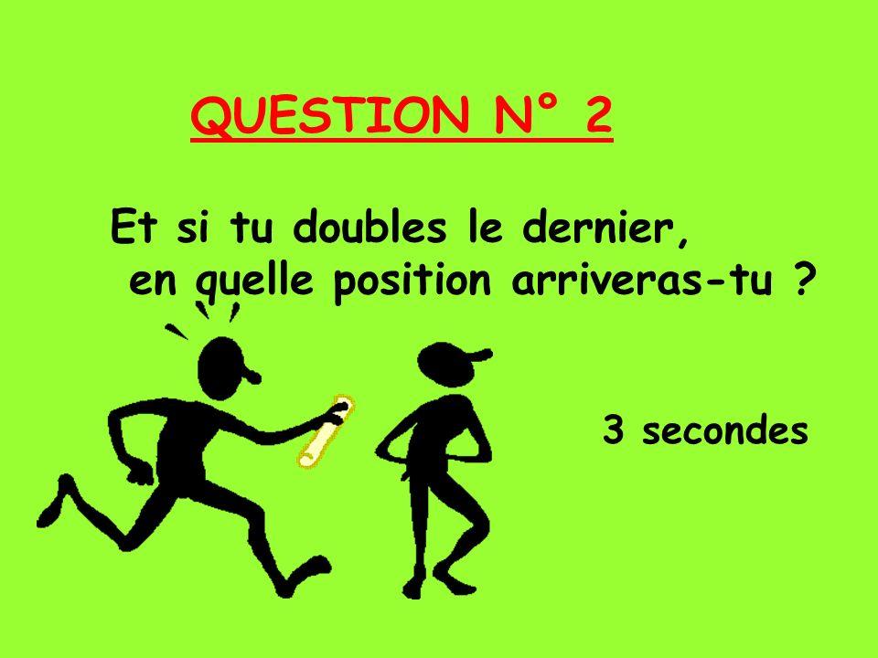QUESTION N° 2 Et si tu doubles le dernier,