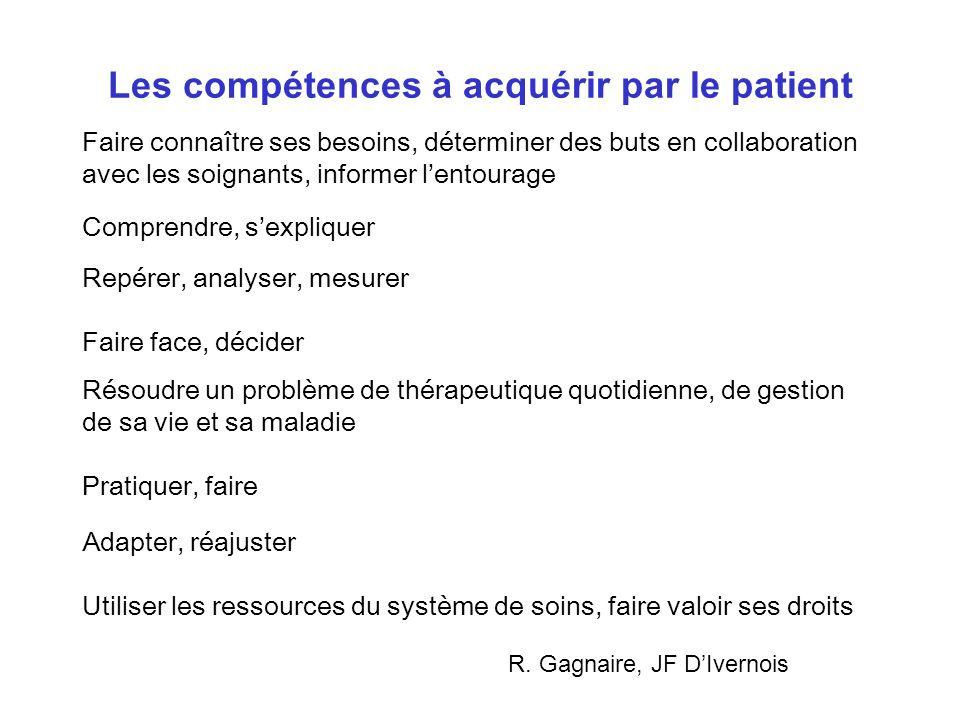 Les compétences à acquérir par le patient