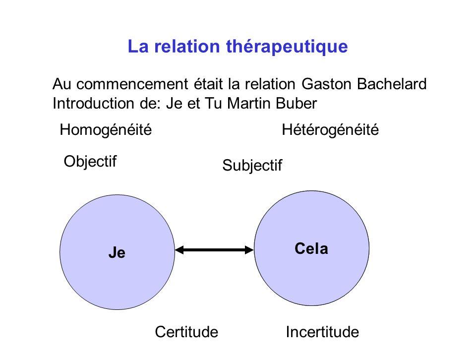 La relation thérapeutique