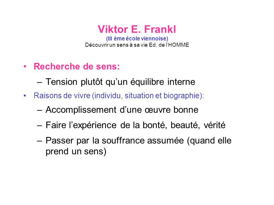 Viktor E. Frankl (III ème école viennoise) Découvrir un sens à sa vie Ed. de l'HOMME
