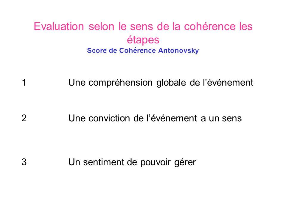 Evaluation selon le sens de la cohérence les étapes Score de Cohérence Antonovsky