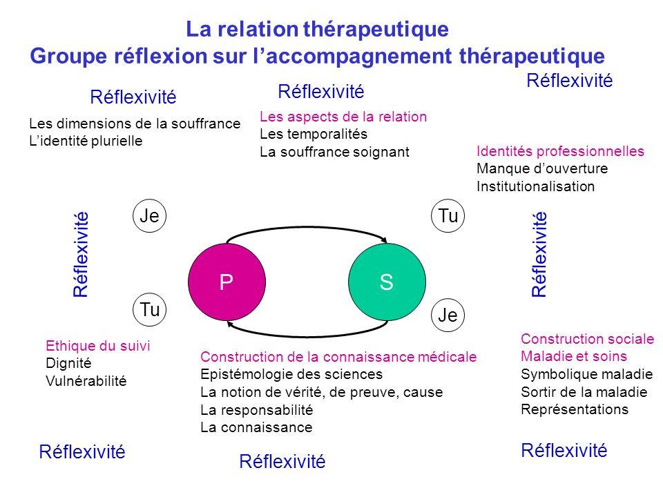 La relation thérapeutique Groupe réflexion sur l'accompagnement thérapeutique