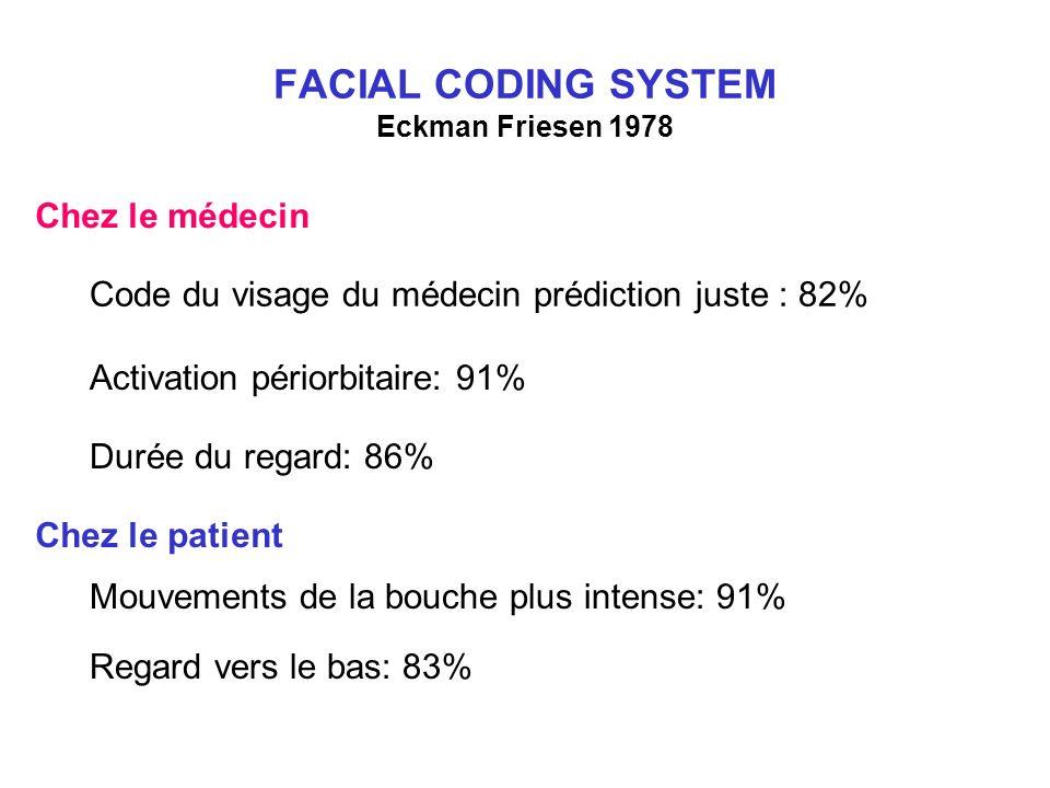 FACIAL CODING SYSTEM Eckman Friesen 1978