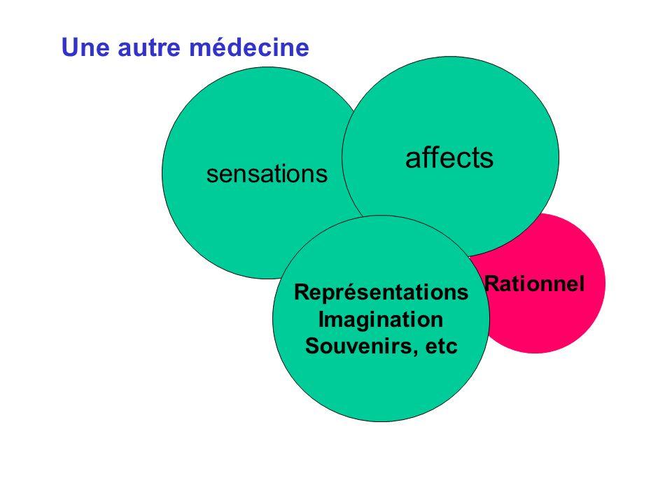 affects Une autre médecine sensations Rationnel Représentations