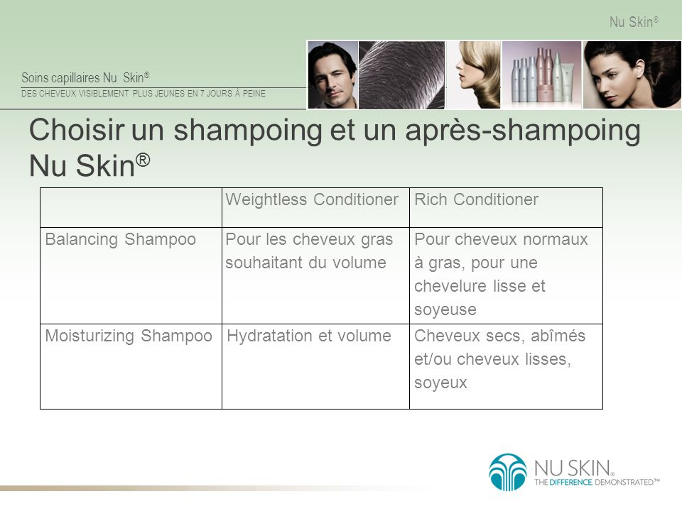 Choisir un shampoing et un après-shampoing Nu Skin®