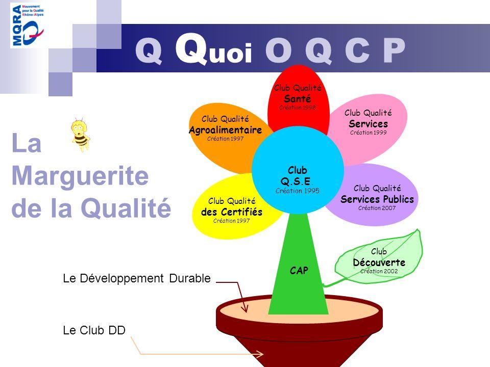Club Qualité Agroalimentaire