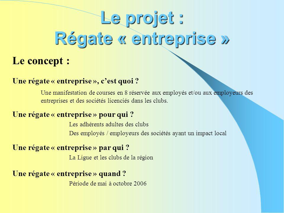 Le projet : Régate « entreprise »