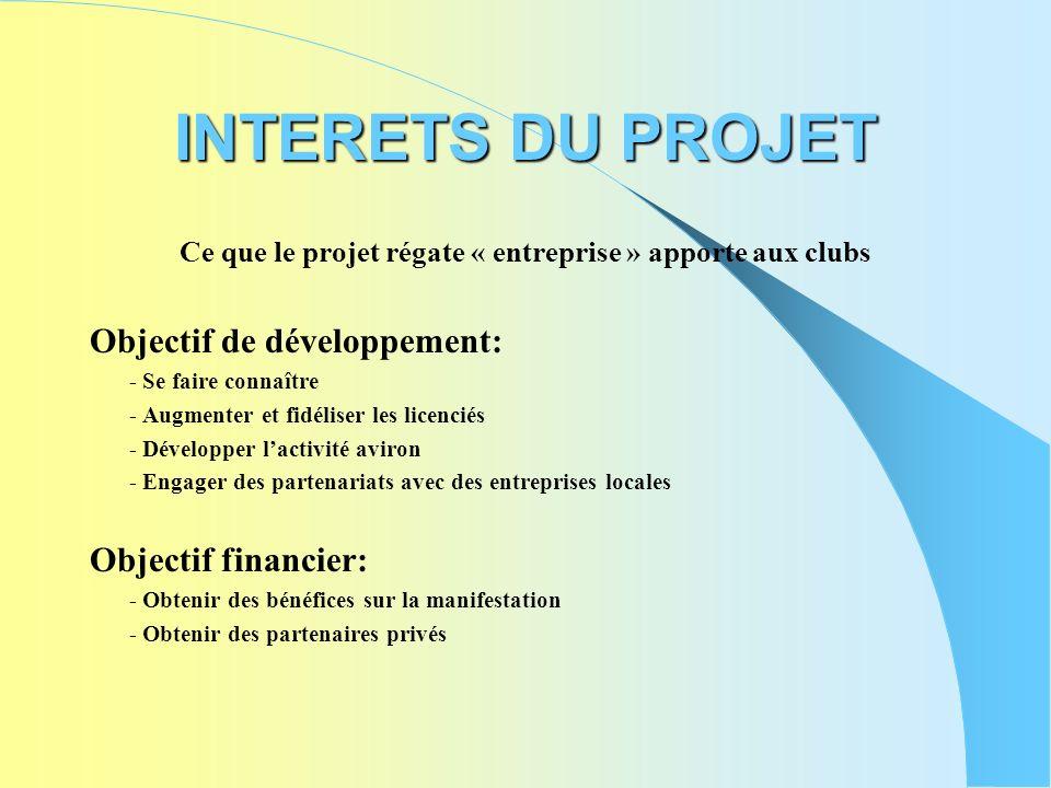 Ce que le projet régate « entreprise » apporte aux clubs