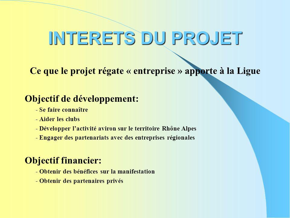 Ce que le projet régate « entreprise » apporte à la Ligue