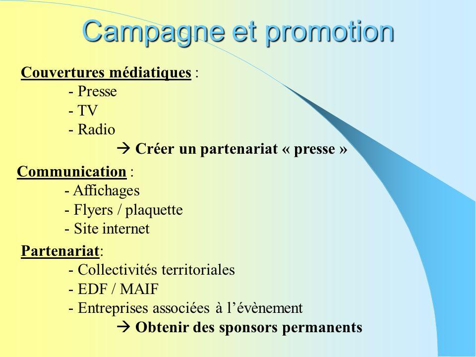 Campagne et promotion Couvertures médiatiques : - Presse - TV - Radio