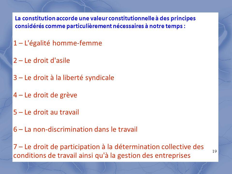 La constitution accorde une valeur constitutionnelle à des principes considérés comme particulièrement nécessaires à notre temps :