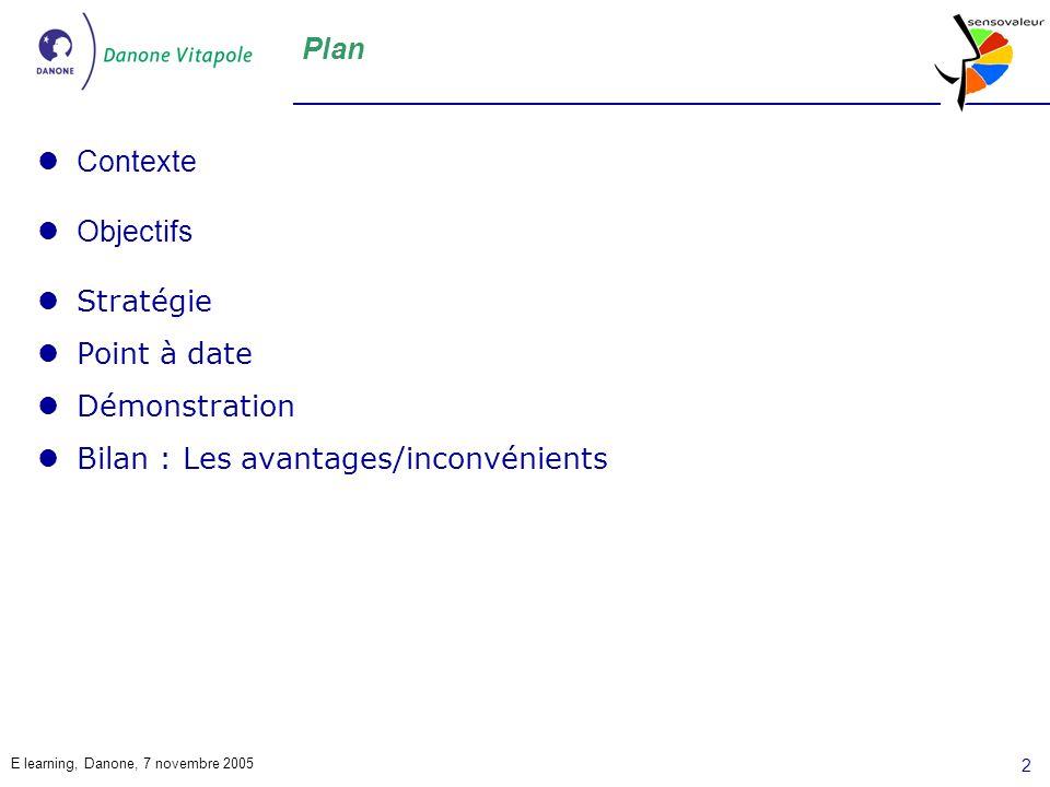 Plan Contexte Objectifs Stratégie Point à date Démonstration Bilan : Les avantages/inconvénients