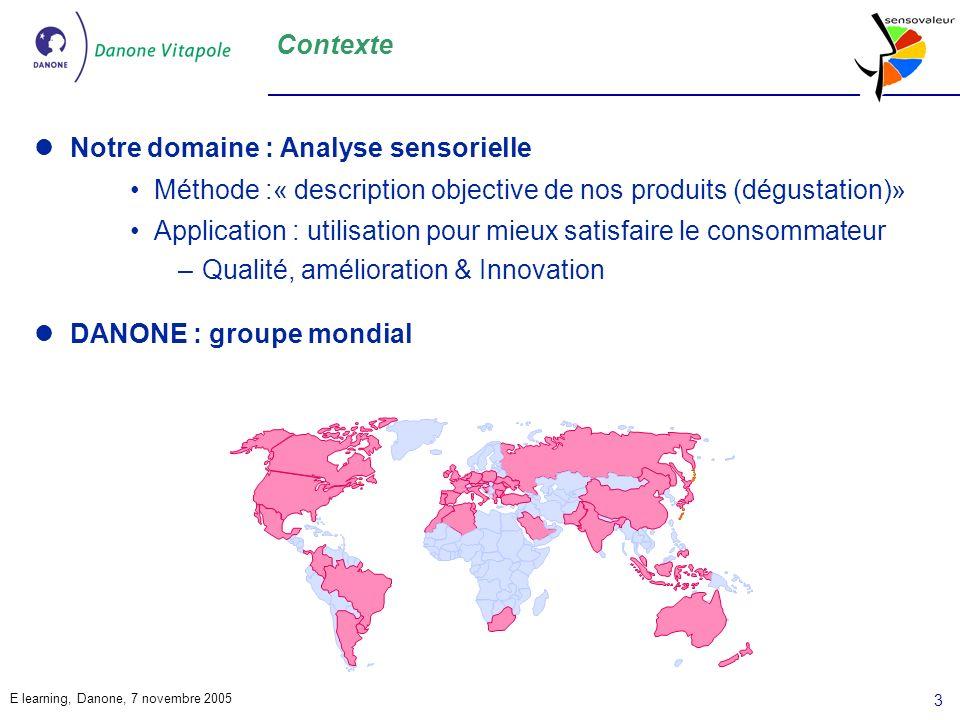 Contexte Notre domaine : Analyse sensorielle. Méthode :« description objective de nos produits (dégustation)»