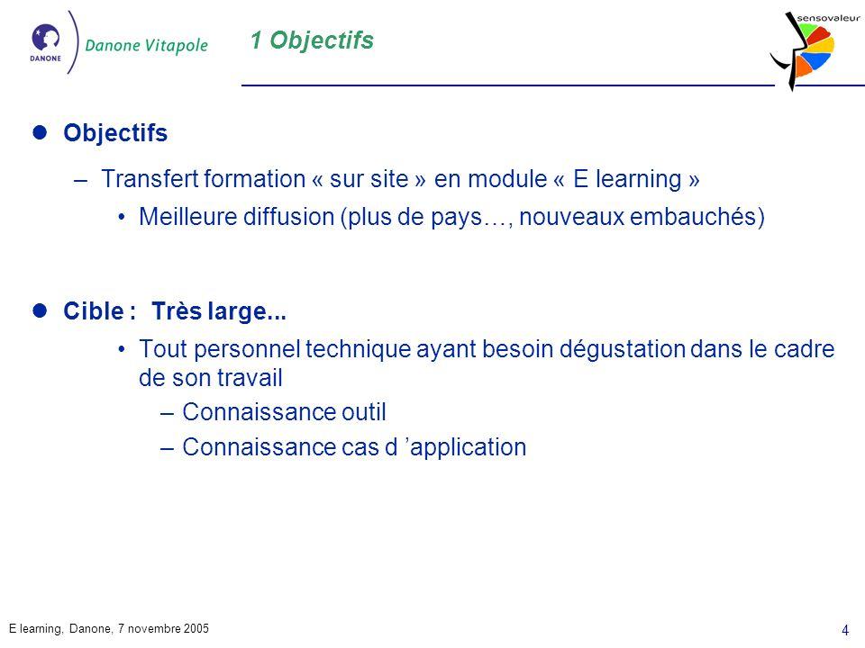 1 Objectifs Objectifs. Transfert formation « sur site » en module « E learning » Meilleure diffusion (plus de pays…, nouveaux embauchés)