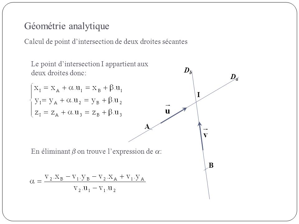 Géométrie analytique Calcul de point d'intersection de deux droites sécantes. Le point d'intersection I appartient aux deux droites donc: