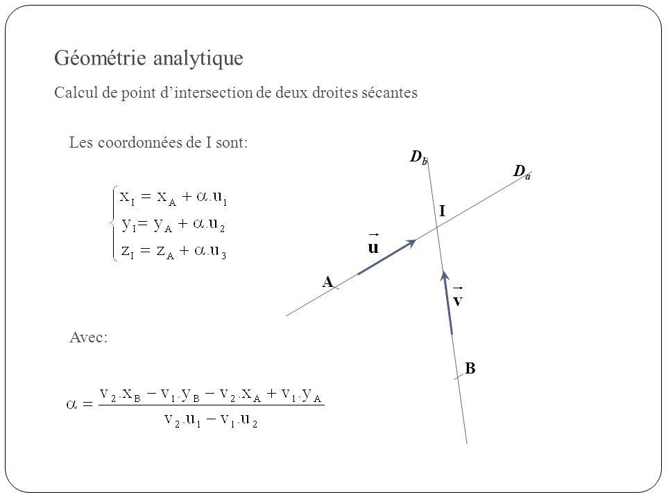 Géométrie analytique Calcul de point d'intersection de deux droites sécantes. Les coordonnées de I sont: