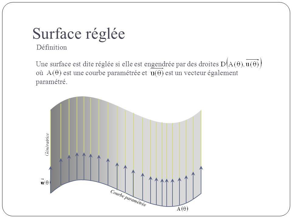 Surface réglée Définition