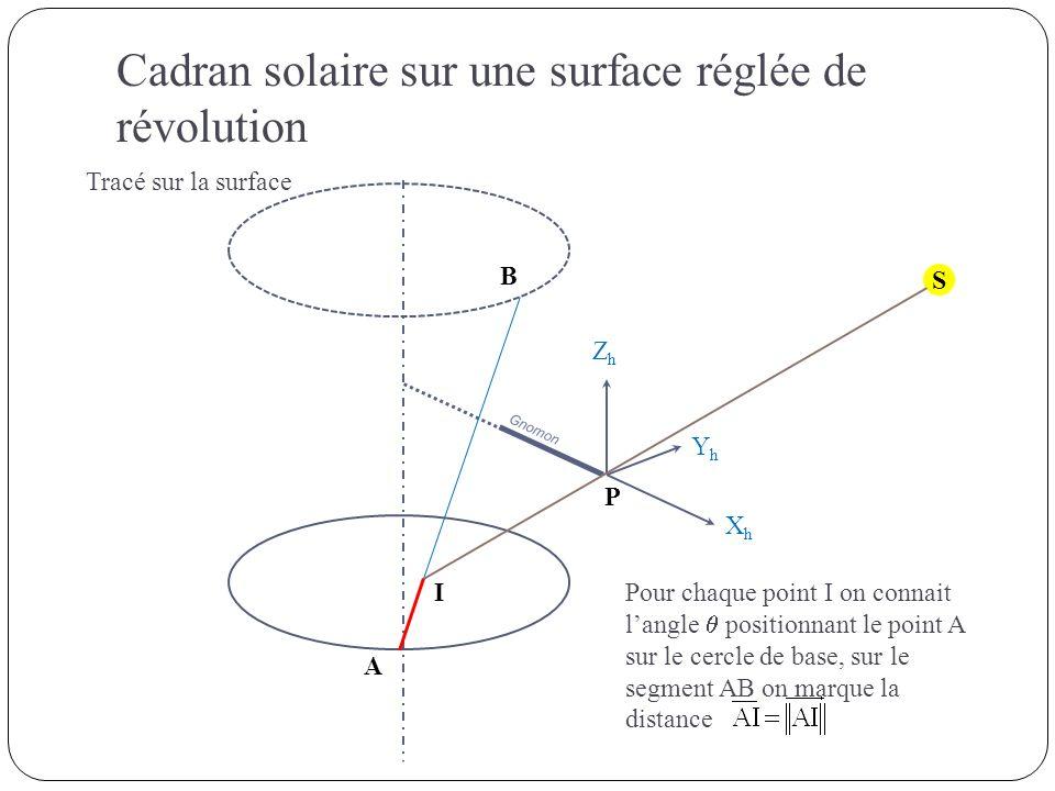 Cadran solaire sur une surface réglée de révolution