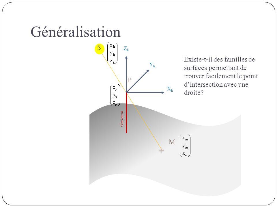 Généralisation S. Xh. Yh. Zh. Existe-t-il des familles de surfaces permettant de trouver facilement le point d'intersection avec une droite