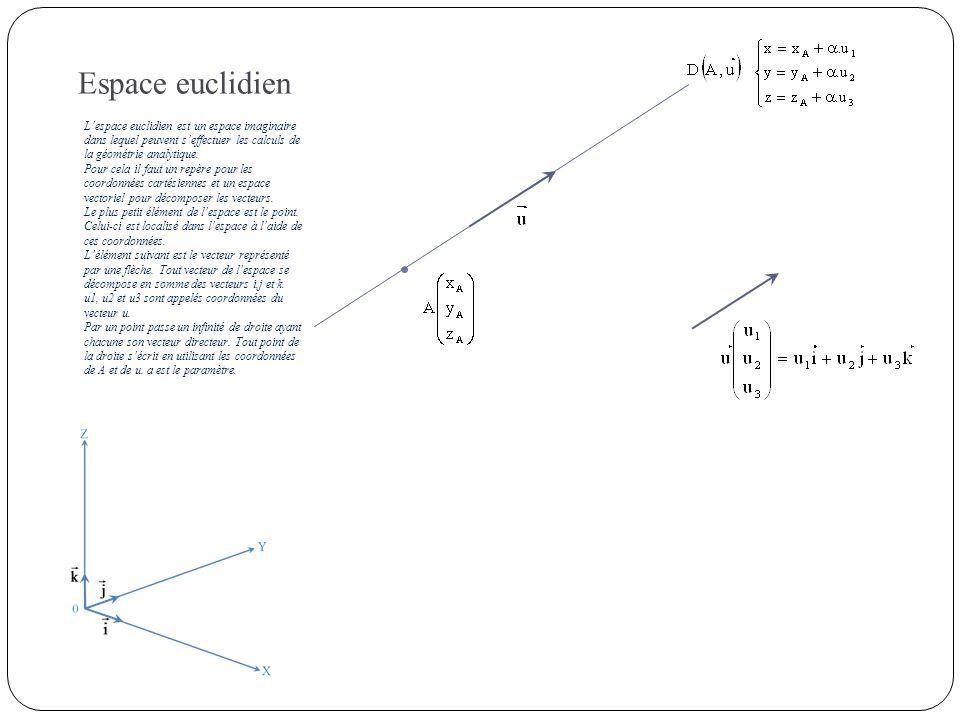 Espace euclidien L'espace euclidien est un espace imaginaire dans lequel peuvent s'effectuer les calculs de la géométrie analytique.