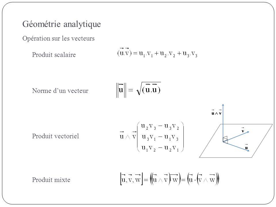Géométrie analytique Opération sur les vecteurs Produit scalaire
