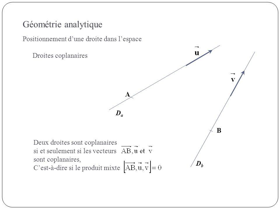 Géométrie analytique Positionnement d'une droite dans l'espace