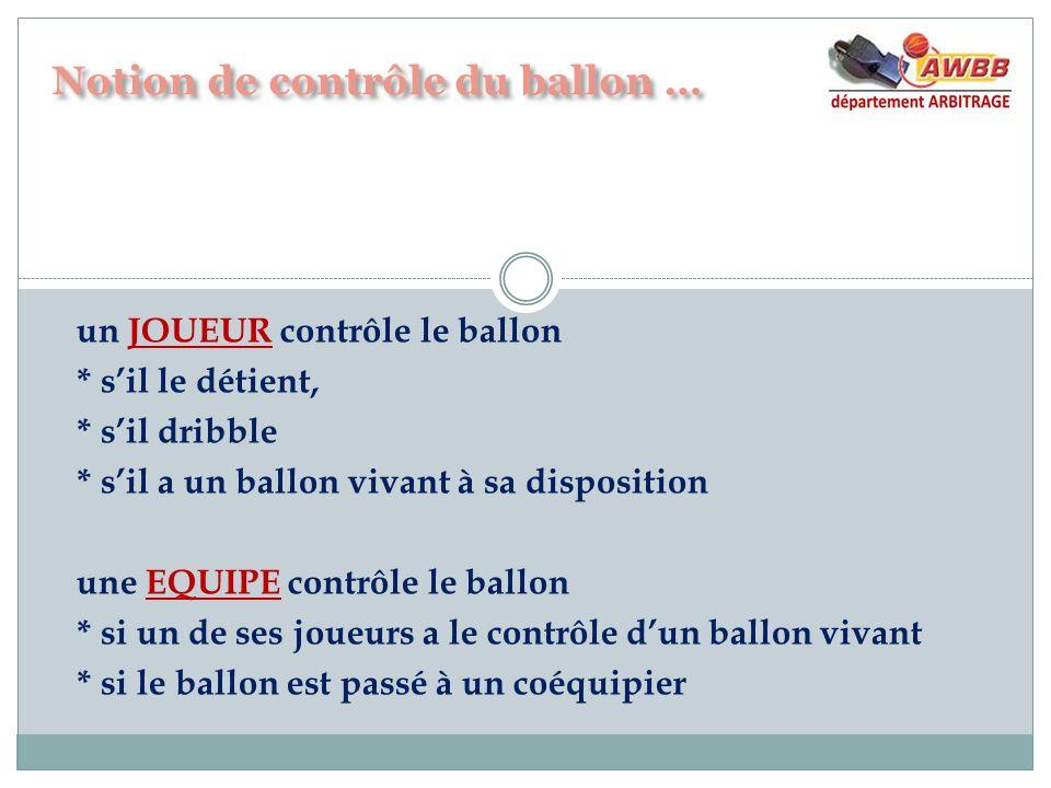 Notion de contrôle du ballon …