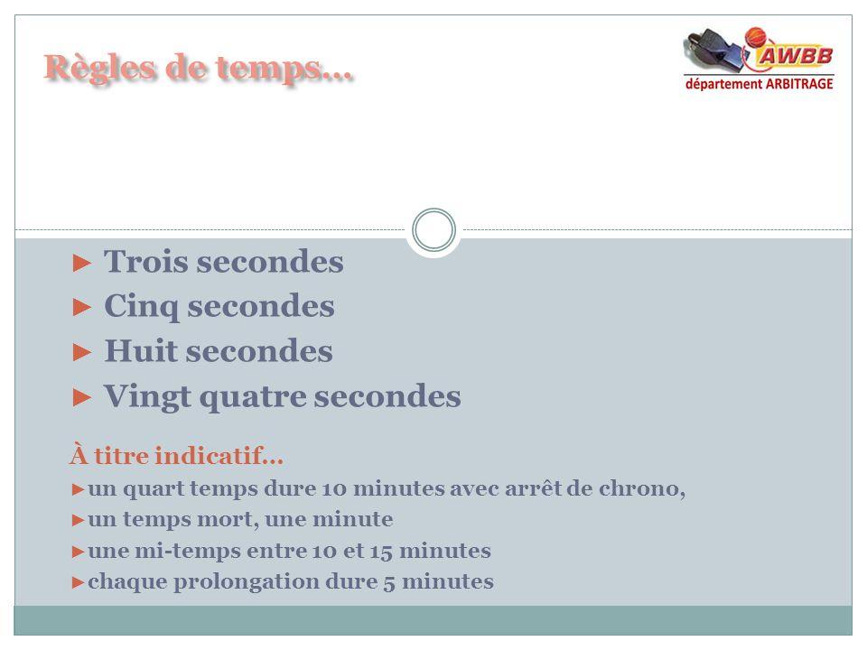 Règles de temps… Trois secondes Cinq secondes Huit secondes