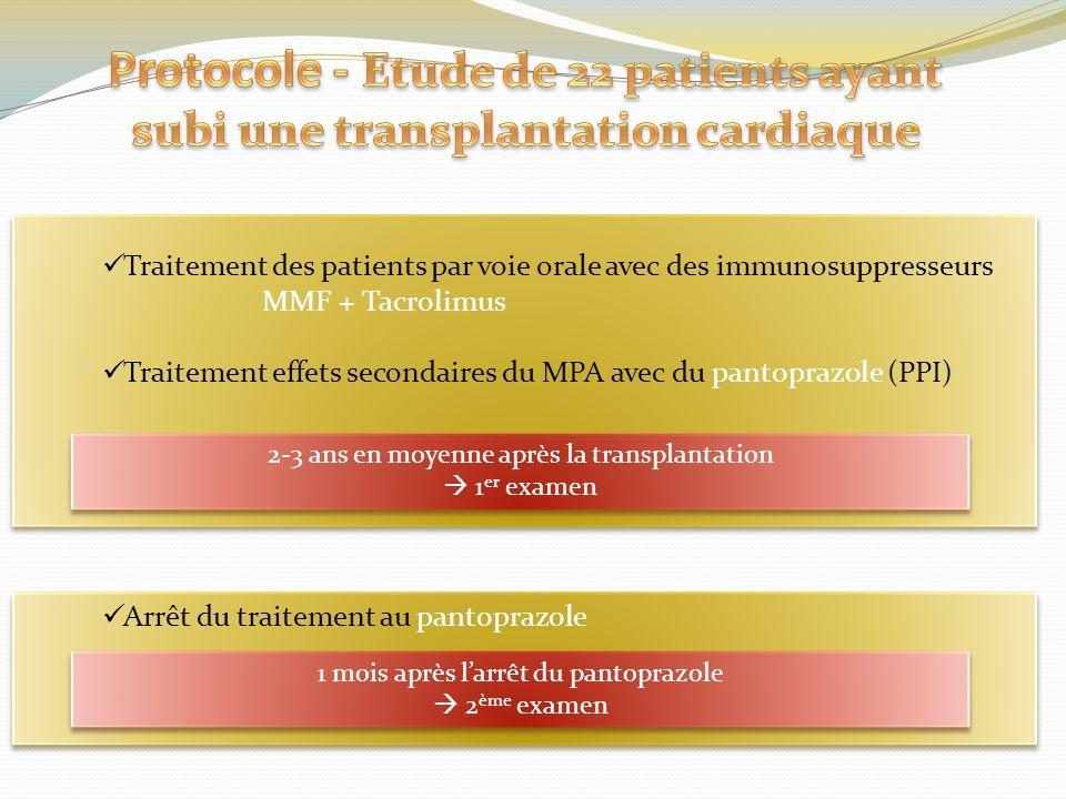 Protocole - Etude de 22 patients ayant subi une transplantation cardiaque
