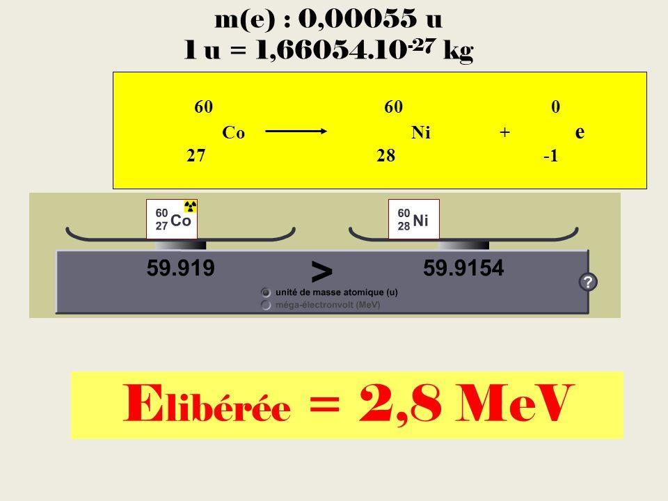 Elibérée = 2,8 MeV m(e) : 0,00055 u 1 u = 1,66054.10-27 kg 60 60 0