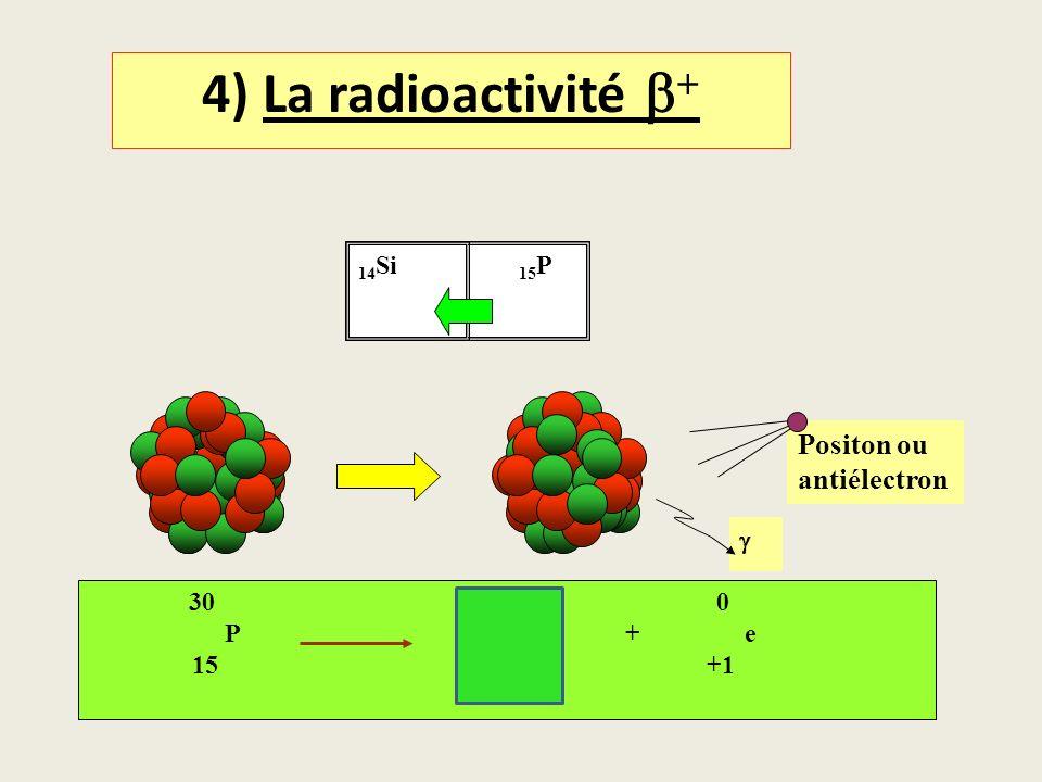 4) La radioactivité b+ Positon ou antiélectron 14Si g P Si + e
