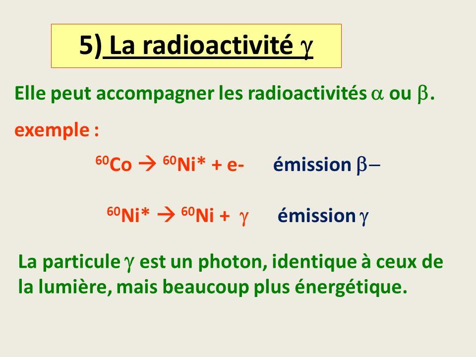 5) La radioactivité g Elle peut accompagner les radioactivités a ou b.