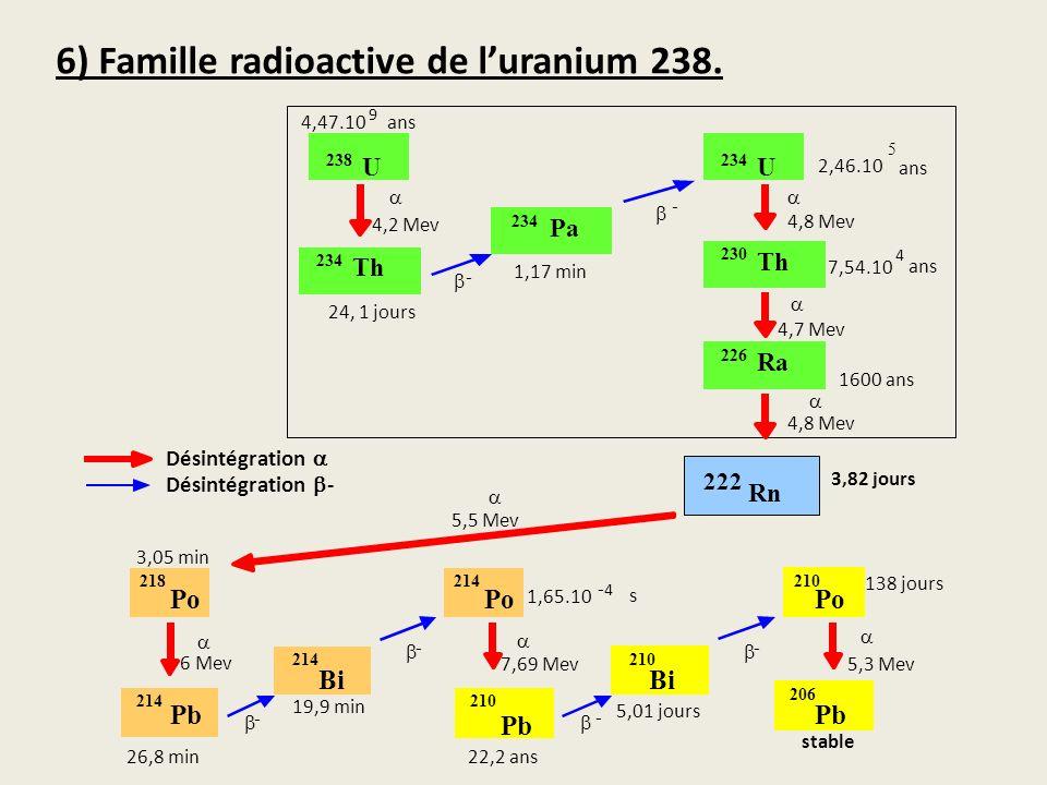 6) Famille radioactive de l'uranium 238.