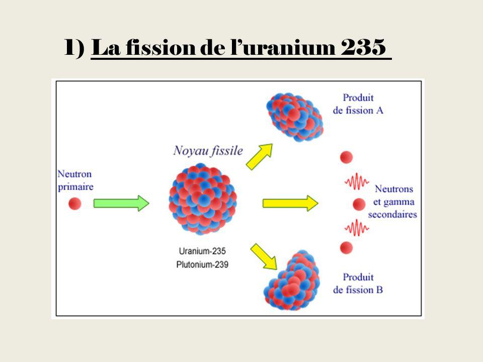 1) La fission de l'uranium 235