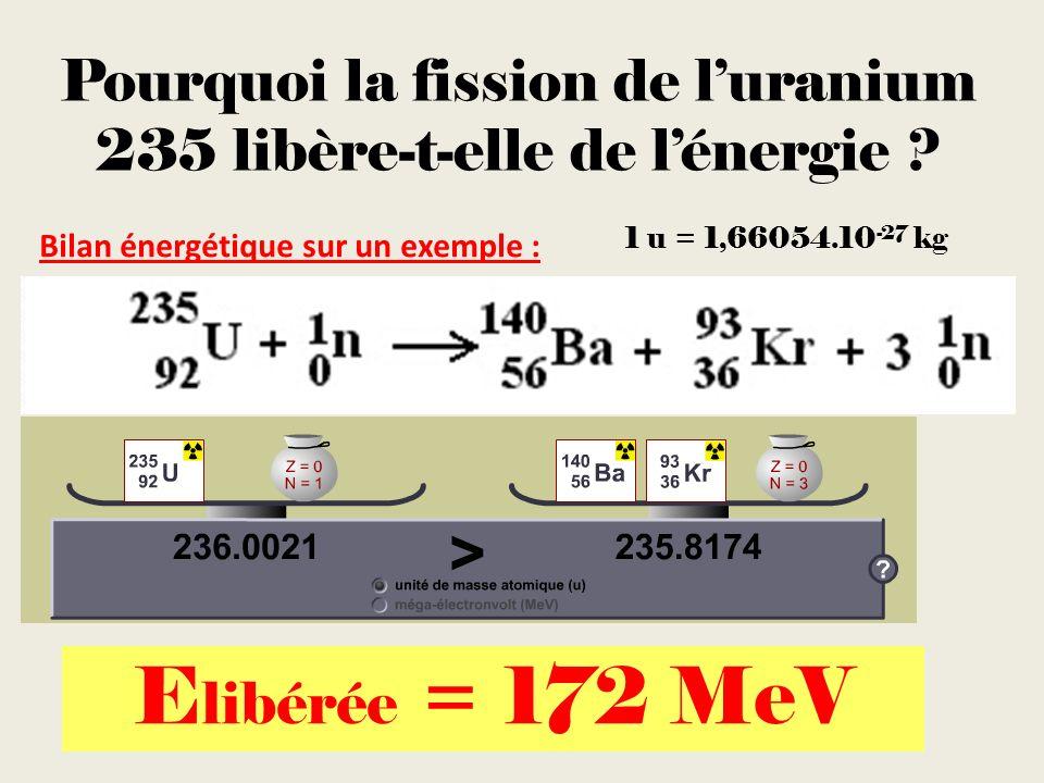 Pourquoi la fission de l'uranium 235 libère-t-elle de l'énergie
