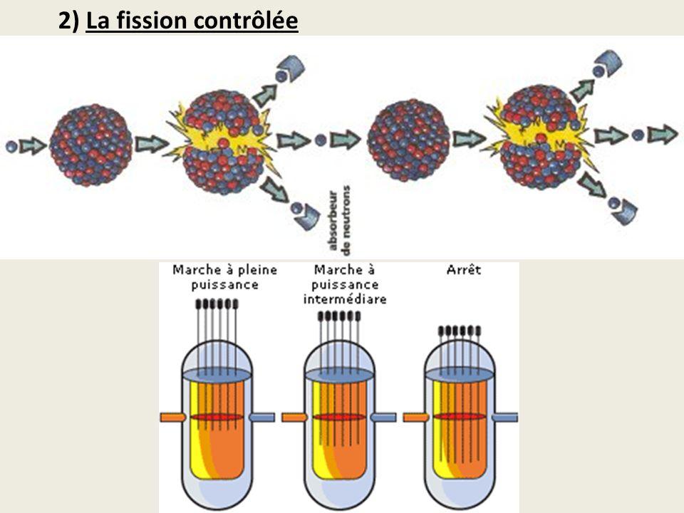 2) La fission contrôlée