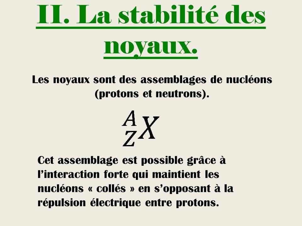 II. La stabilité des noyaux.