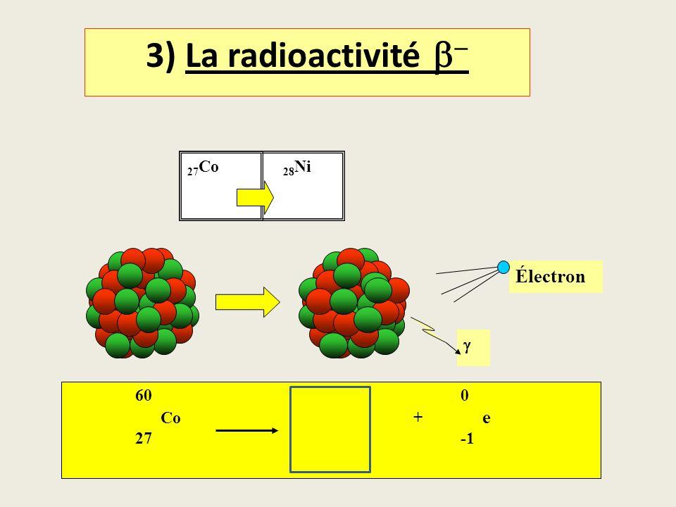 3) La radioactivité b- 28Ni. 27Co. Électron. g. 60 60 0.