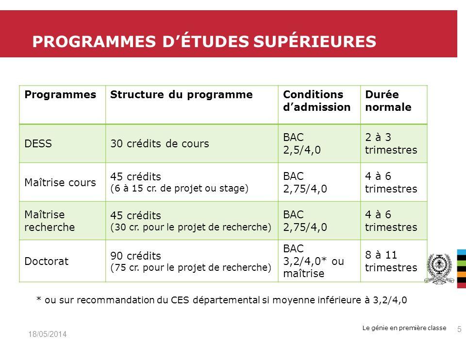 PROGRAMMES D'ÉTUDES SUPÉRIEURES