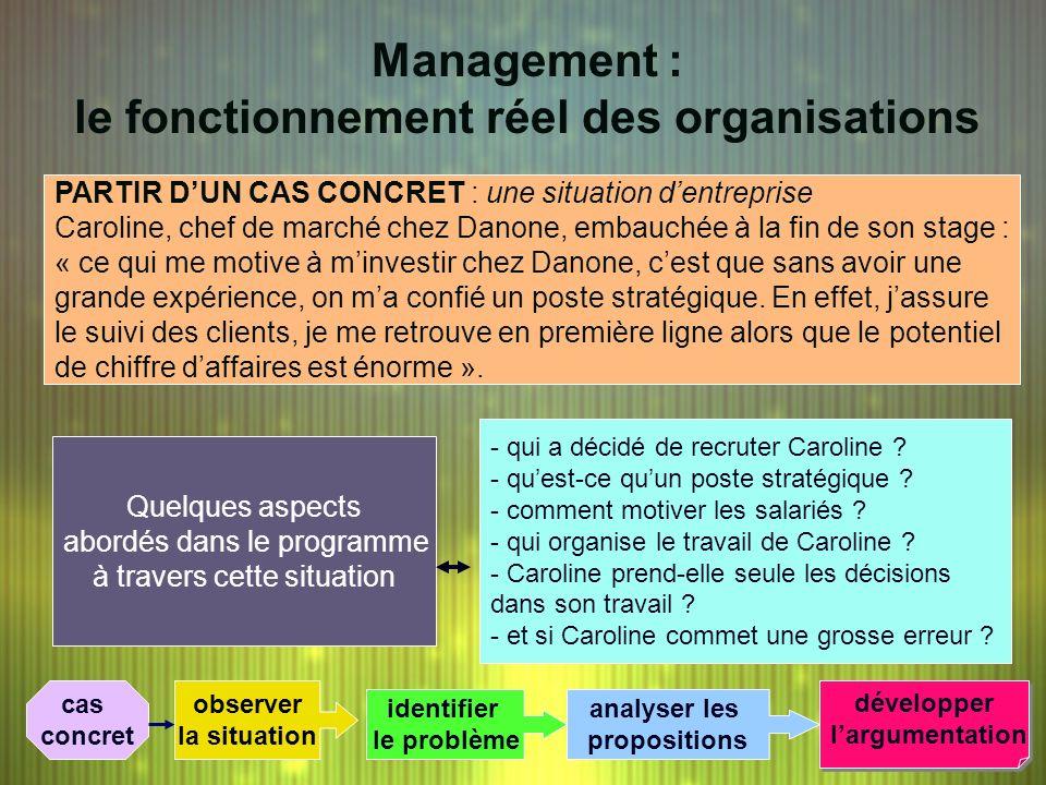 Management : le fonctionnement réel des organisations