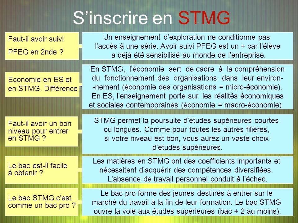 S'inscrire en STMG Faut-il avoir suivi