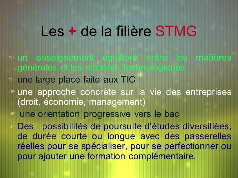 Les + de la filière STMG un enseignement équilibré entre les matières générales et les matières technologiques.
