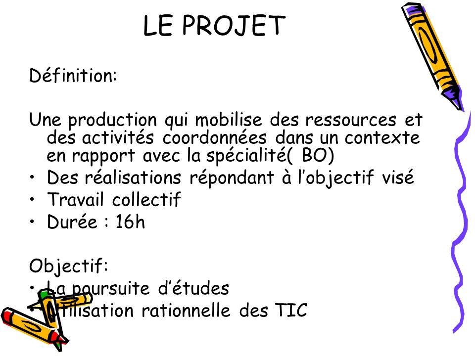 LE PROJET Définition: Une production qui mobilise des ressources et des activités coordonnées dans un contexte en rapport avec la spécialité( BO)